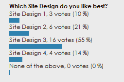 Results of the Site Design Poll